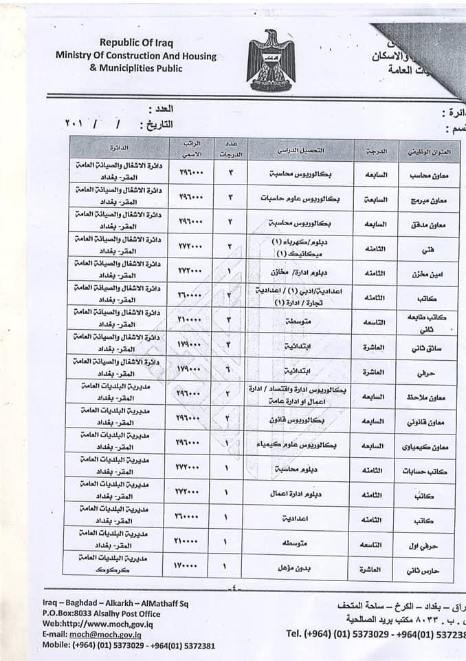 عاجل درجات وظيفية عدد 732 في وزارة الاعمار والاسكان والبلديات العامة  1017