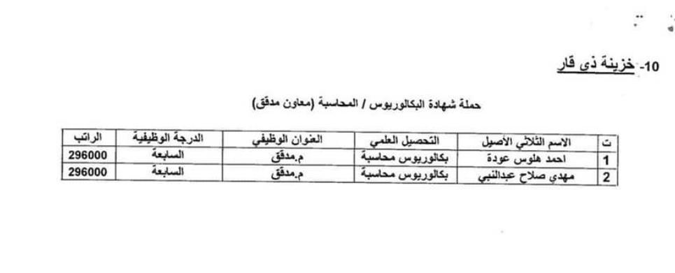 اسماء المقبولين في تعيينات وزارة المالية 2020 بغداد والمحافظات 1023