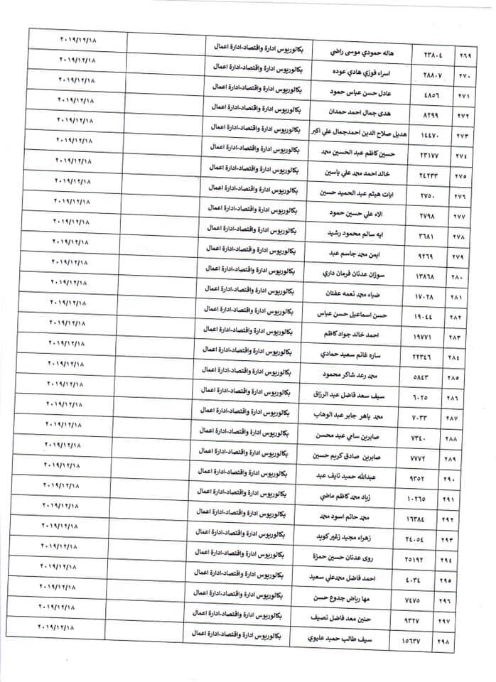 اسماء المقبولين في وزارة الصحة 2020 الوجبة الرابعة  1029