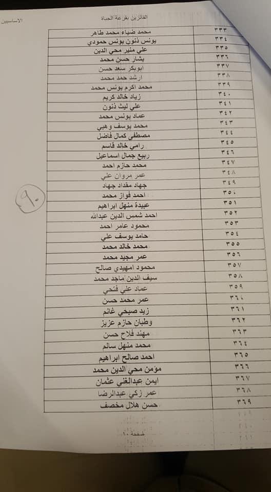 اسماء المقبولين في توزيع كهرباء نينوى 2020  البالغ عددهم ٧٠٠ 1030