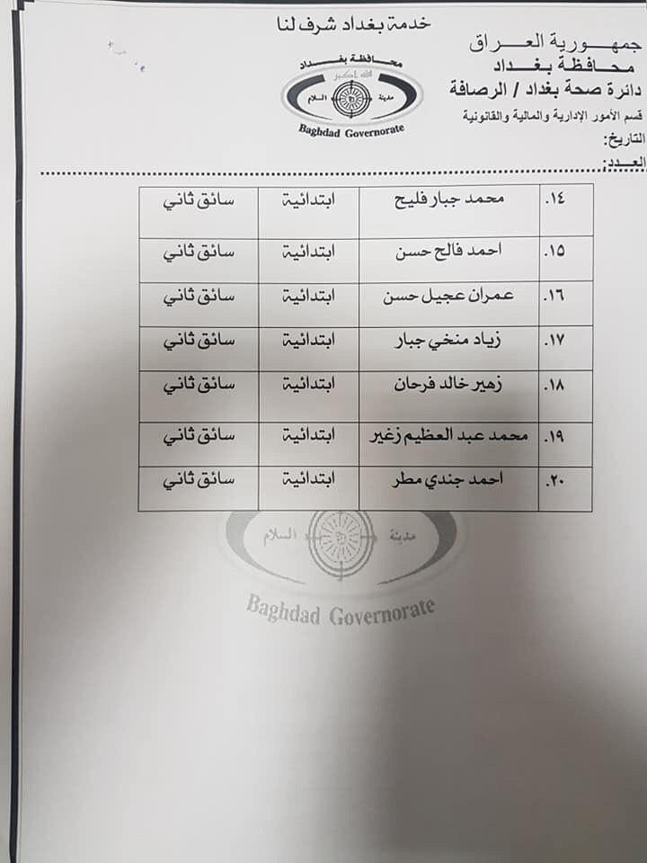 عااجل أسماء المقبولين بتعيينات دائرة الصحة بغداد(الوجبة الأولى) 2020 1040