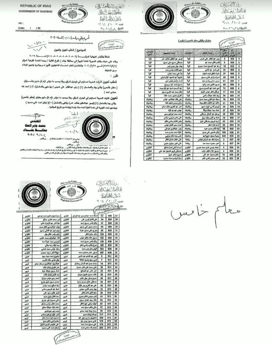 تعيينات تربية الكرخ الثانية اسماء الاحتياط بدلا ممن لم يباشروا 1044
