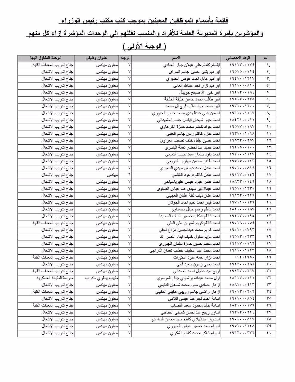 مبرووك وزارة الدفاع تنشر قائمة بأسماء الموظفين المعينين(الوجبة 1) 2020 1109