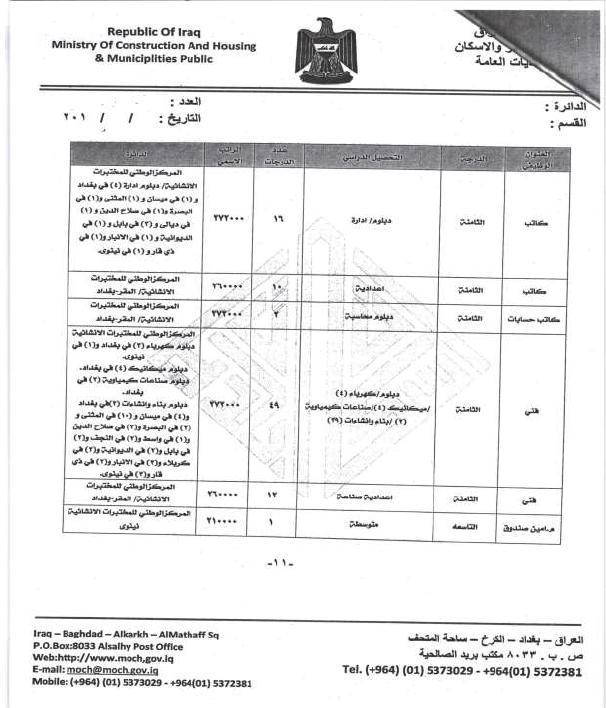 درجات وظيفية في وزارة الاعمار والاسكان والبلديات العامة 1110