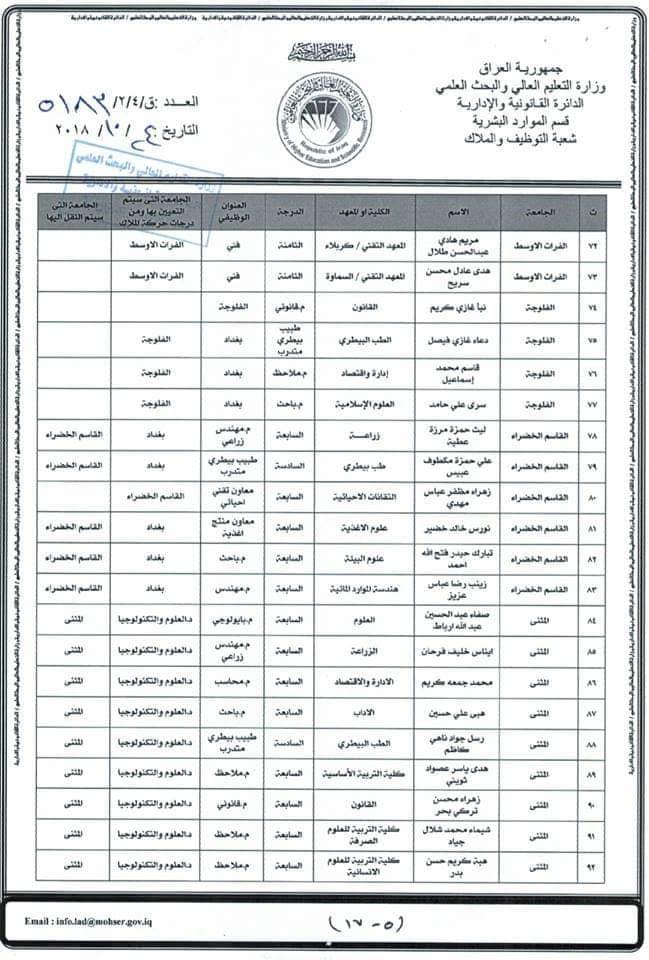 عاجل :: تعيينات بوزارة التعليم العالي لحاملي الشهادات 1118