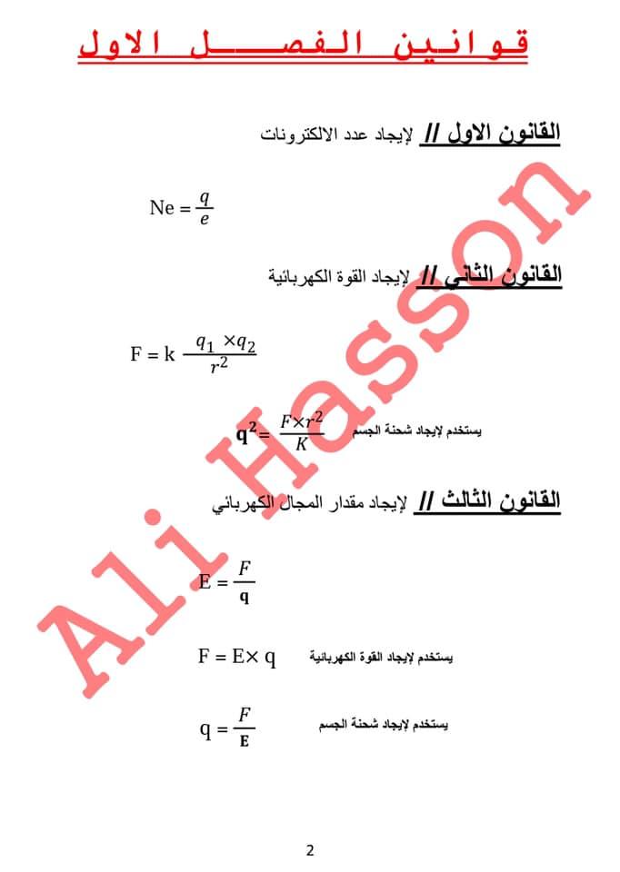 مجموعه ملخصات القوانين واستخداماتها لفيزياء الثالث المتوسط  2019 1122