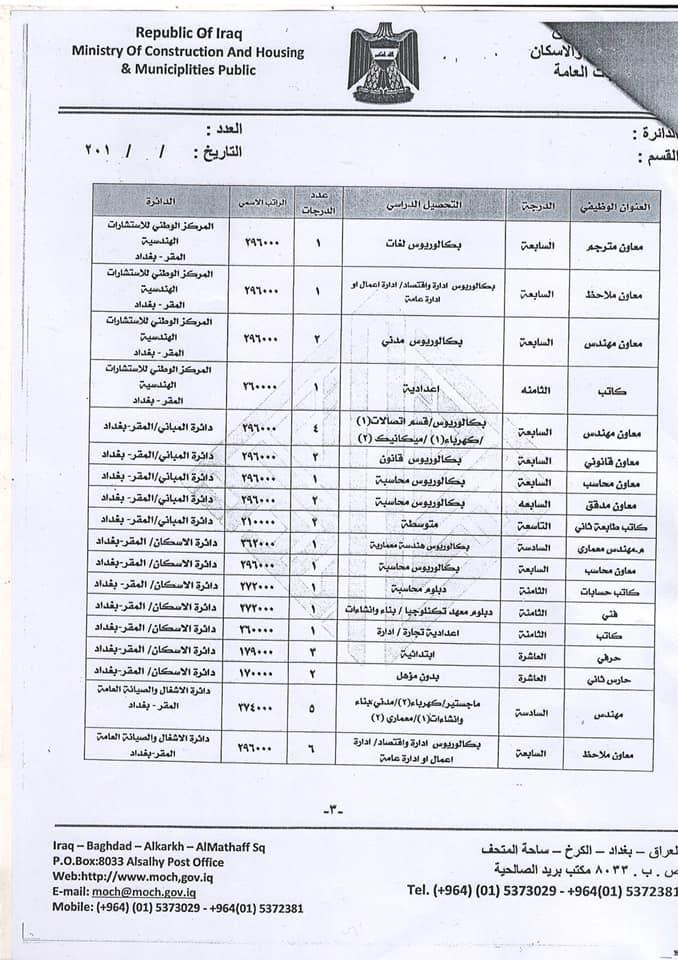عاجل درجات وظيفية عدد 732 في وزارة الاعمار والاسكان والبلديات العامة  1125