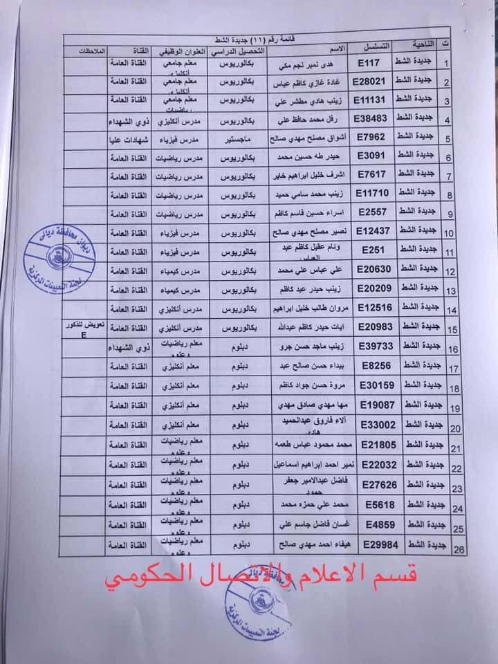 650 من اسماء المقبولين في مديرية تربية ديالى 2020  1138