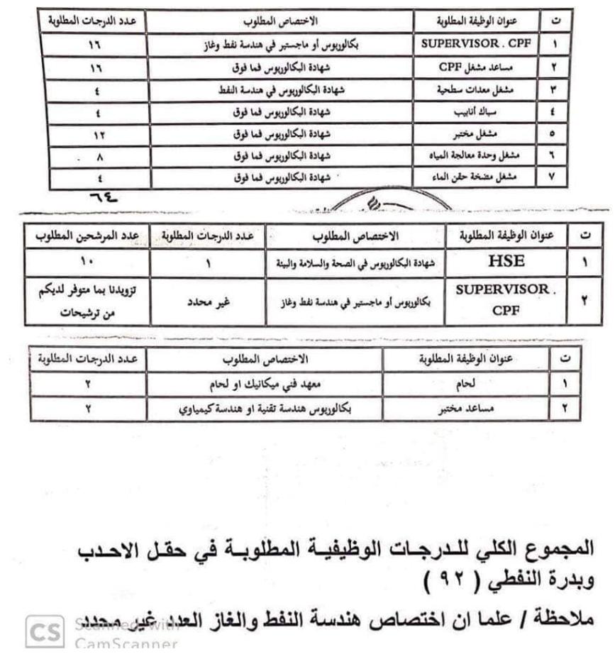 تعيينات وزارة النفط 2019 حقل الاحدب وبدرة النفطي 1138