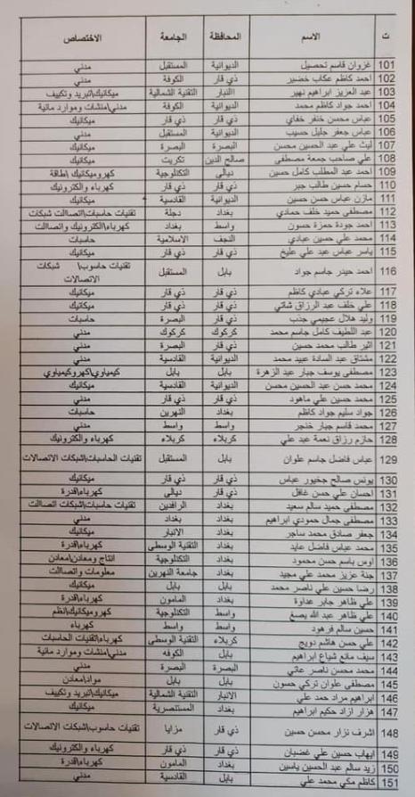 اسماء المقبولين في تعيينات وزارة الدفاع 2019 كل الوجبات 1140