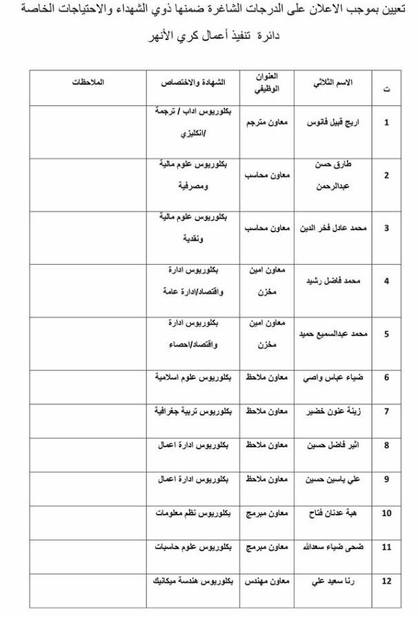 اسماء تعيينات وزارة الموارد المائية 2020  دائرة تنفيذ اعمال كري الانهر 1143
