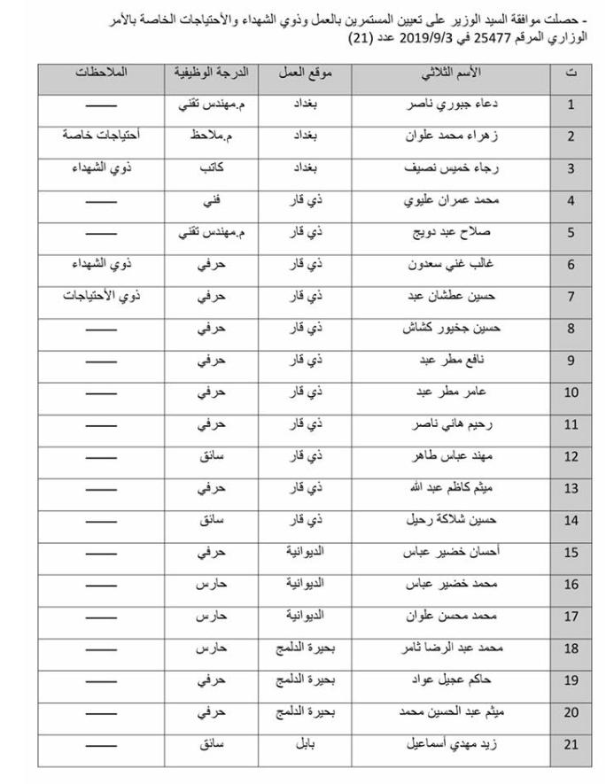 اسماء تعيينات وزارة الموارد المائية 2020 تعيينات المصب العام 1144