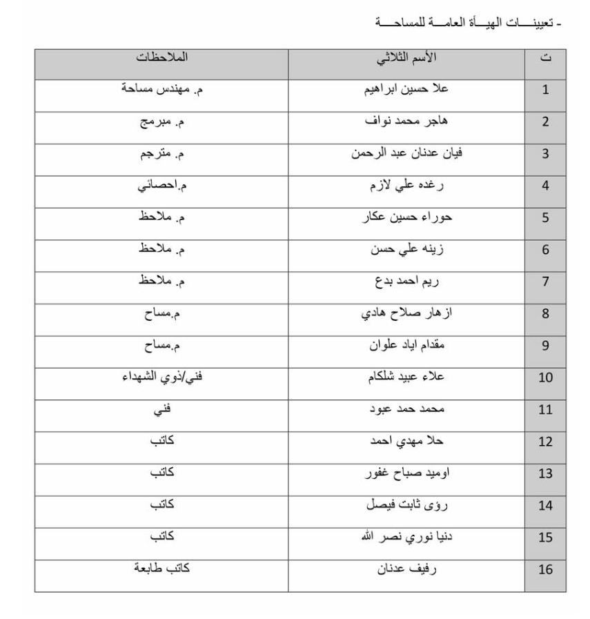 اسماء تعيينات وزارة الموارد المائية 2020  تعيينات الهيأة العامة للمساحة 1145