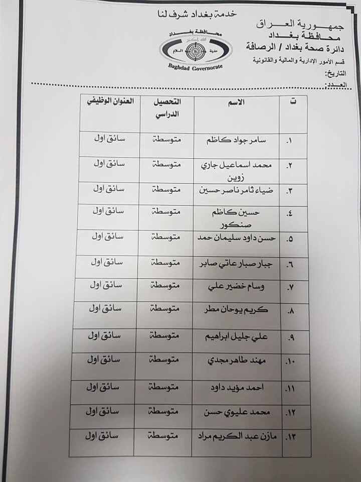 عااجل أسماء المقبولين بتعيينات دائرة الصحة بغداد(الوجبة الأولى) 2020 1151