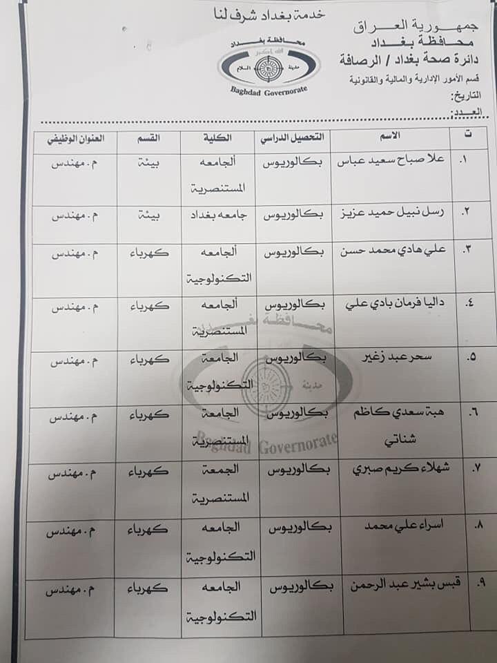 عااجل أسماء المقبولين بتعيينات دائرة الصحة بغداد (الوجبة الثانية) 2020 1152