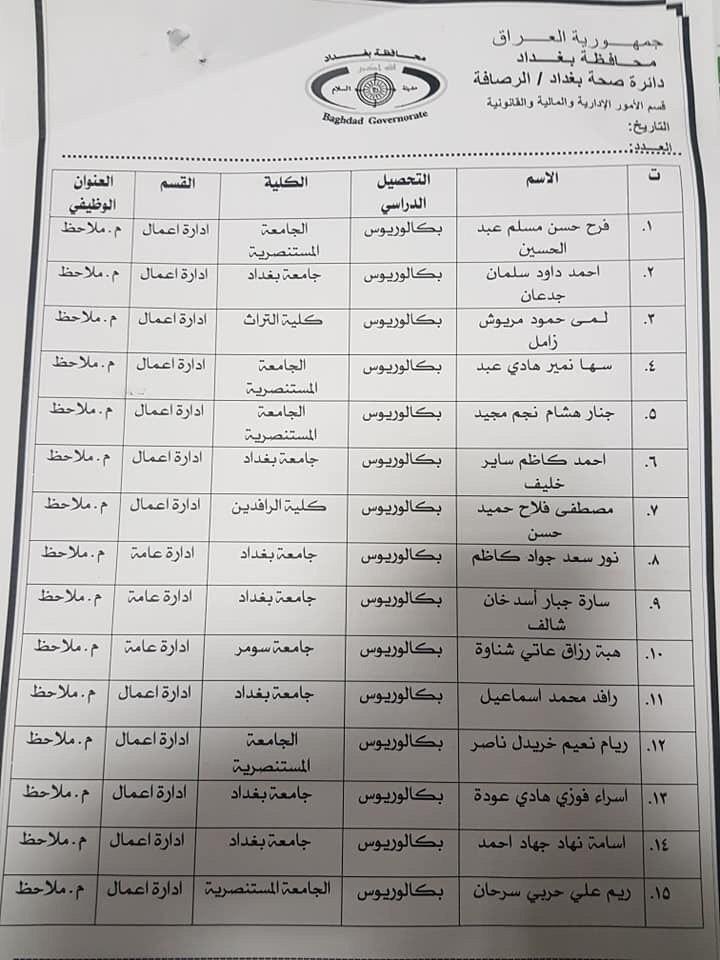 عااجل أسماء المقبولين بتعيينات دائرة الصحة بغداد (الوجبة الثالثة) 2020 1154