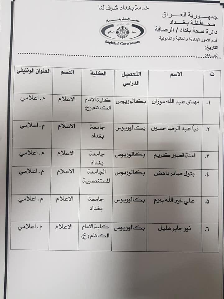 عااجل أسماء المقبولين بتعيينات دائرة الصحة بغداد (الوجبة الثالثة) 2020 1155