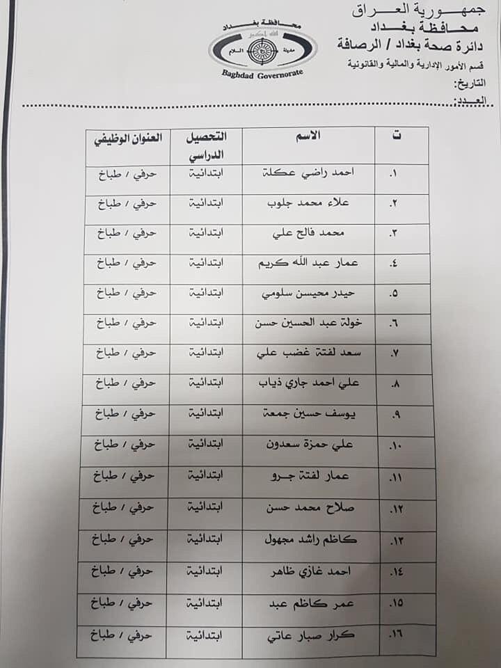 عااجل أسماء المقبولين بتعيينات دائرة الصحة بغداد (الوجبة الرابعة) 2020 1156