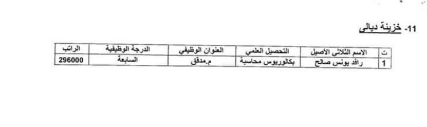 اسماء المقبولين في تعيينات وزارة المالية 2020 بغداد والمحافظات 1160