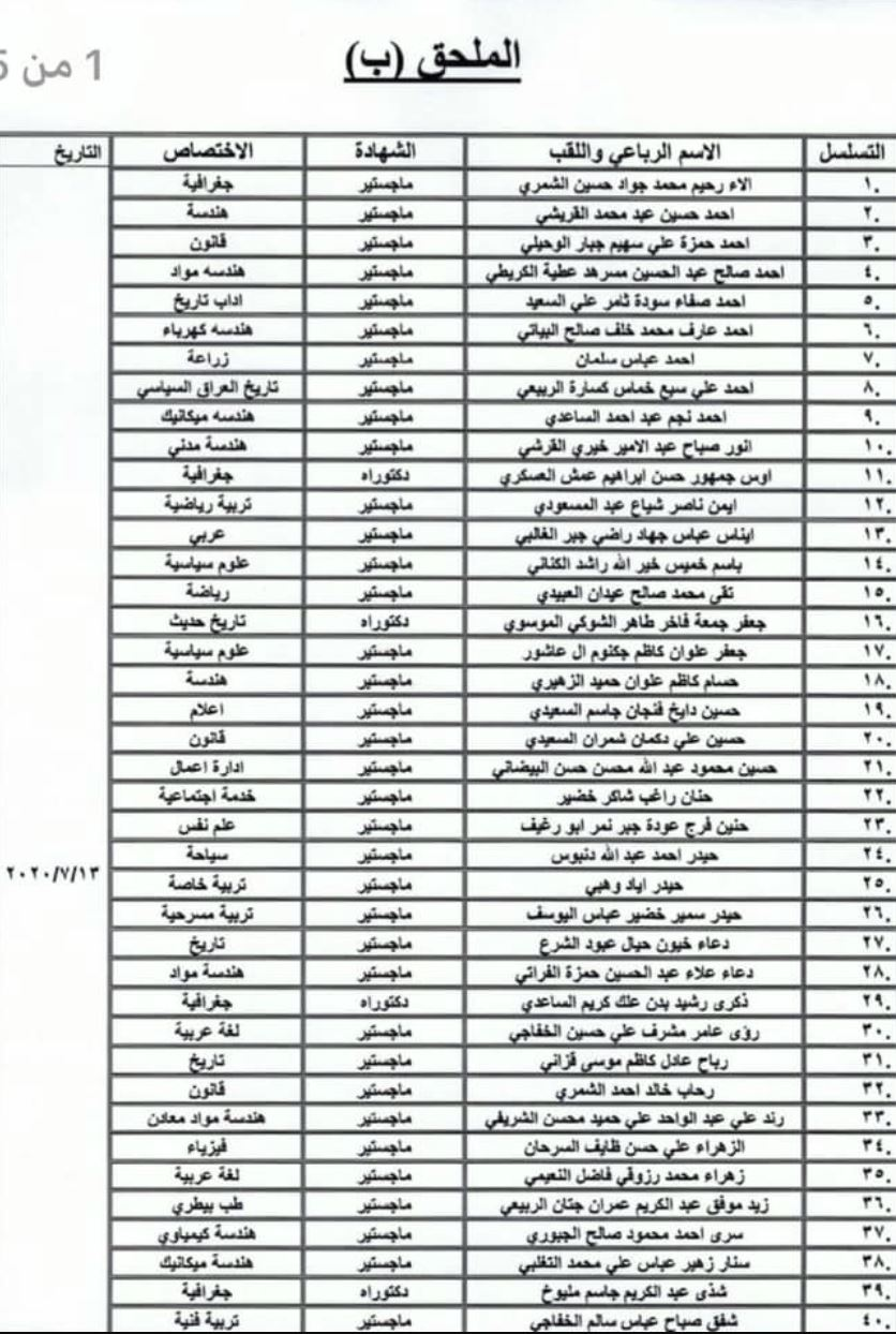 اسماء المقبولين في تعيينات وزارة الدفاع 2020 المديرية العامة للأفراد 1174