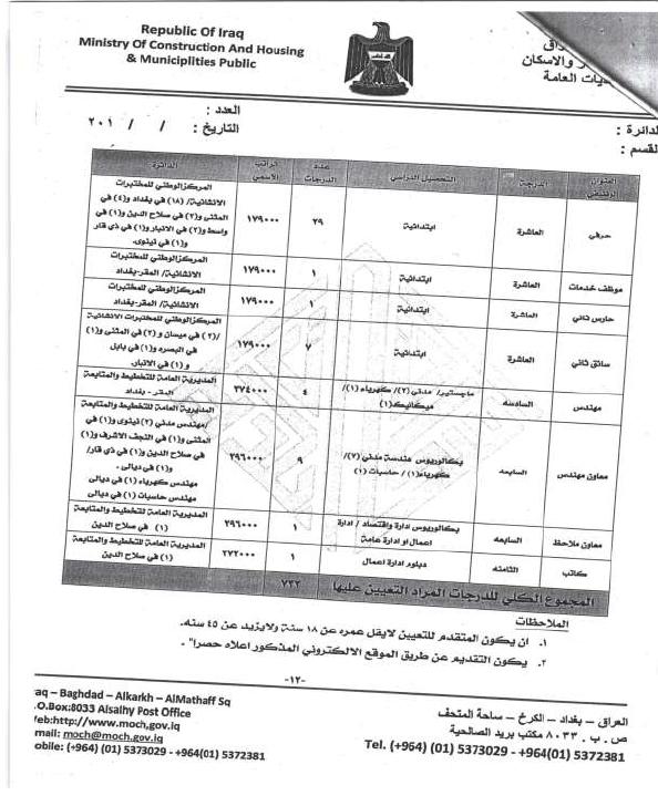 درجات وظيفية في وزارة الاعمار والاسكان والبلديات العامة 1210