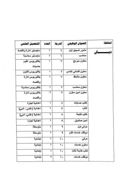 عاجل :: درجات وظيفية في وزارة العدل لكافة المحافظات والاختصاصات  1213
