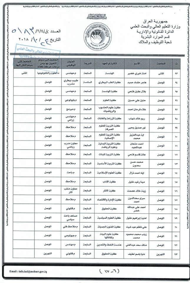 عاجل :: تعيينات بوزارة التعليم العالي لحاملي الشهادات 1215