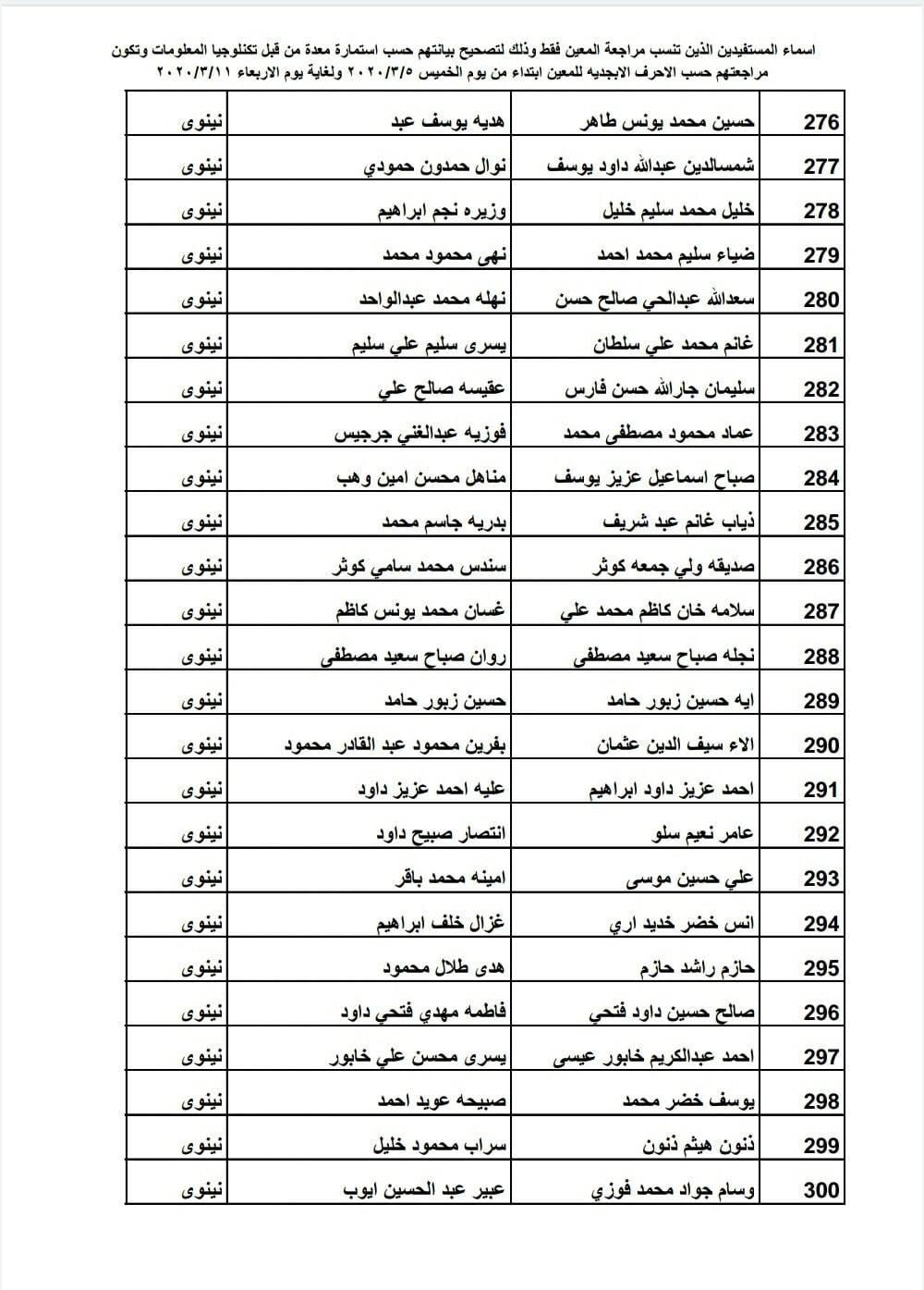 اسماء المقبولين في راتب المعين المتفرغ 2020 مواعيد الحضور 1235