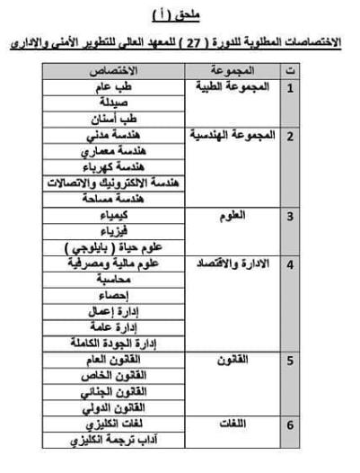 الاختصاصات و راتب الطالب المعهد العالي للتطوير الامني والاداري 2019 125