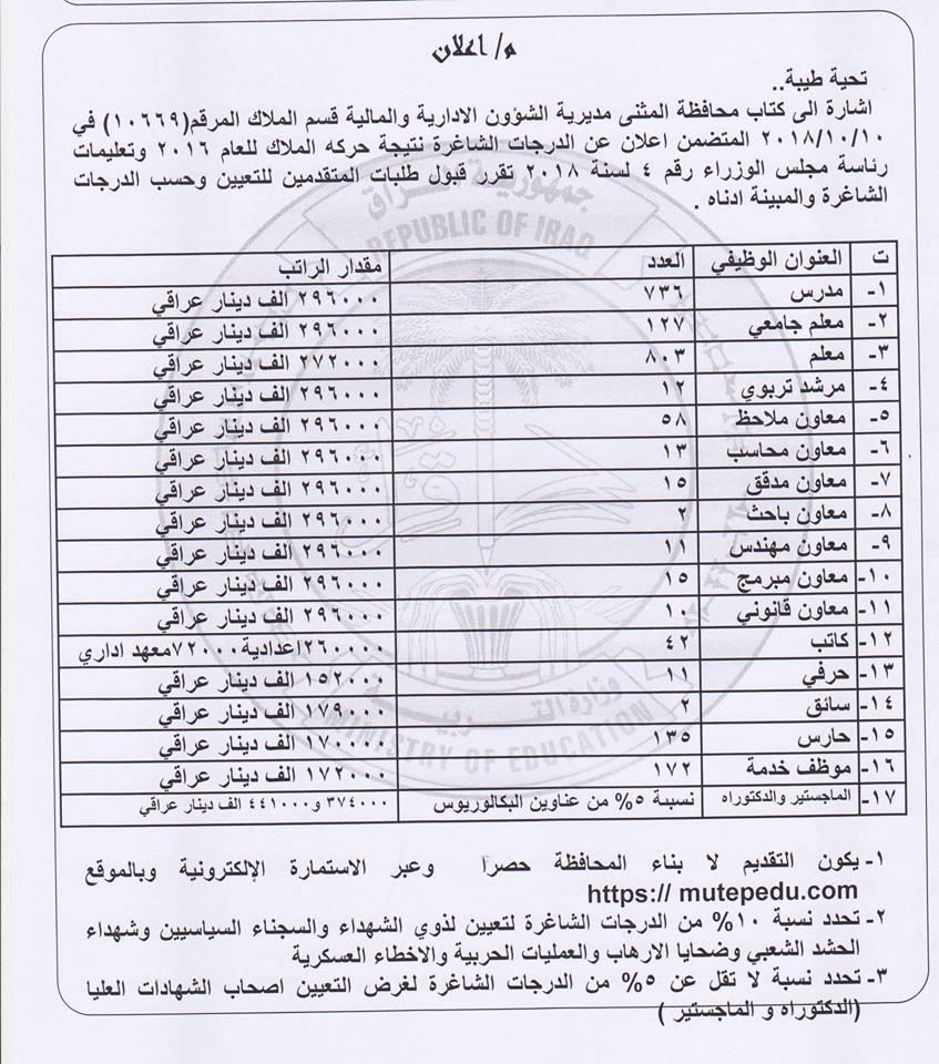 رابط استمارة التقديم على الدرجات الوظيفية الشاغرة في مديرية تربية المثنى 2018 130