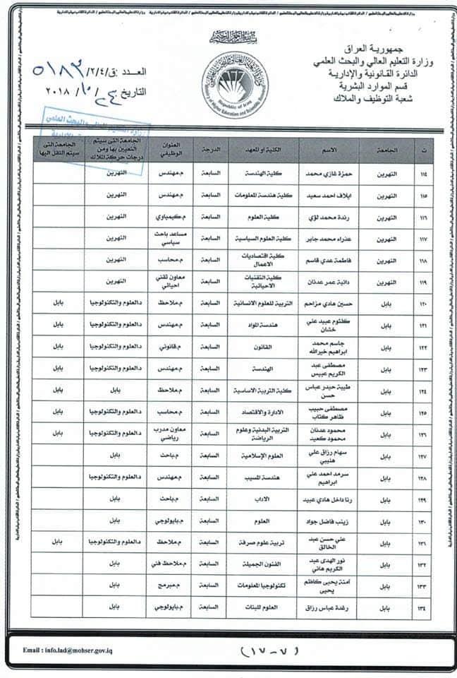 عاجل :: تعيينات بوزارة التعليم العالي لحاملي الشهادات 1313