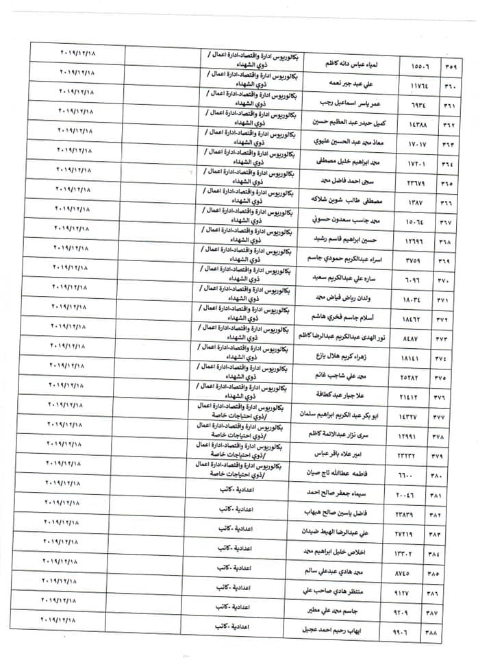 اسماء المقبولين في وزارة الصحة 2020 الوجبة الرابعة  1325