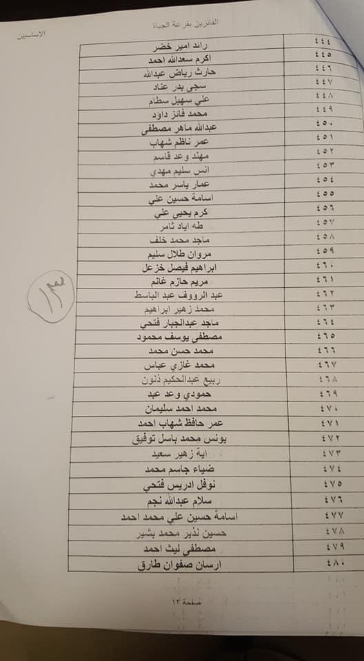 اسماء المقبولين في توزيع كهرباء نينوى 2020  البالغ عددهم ٧٠٠ 1326