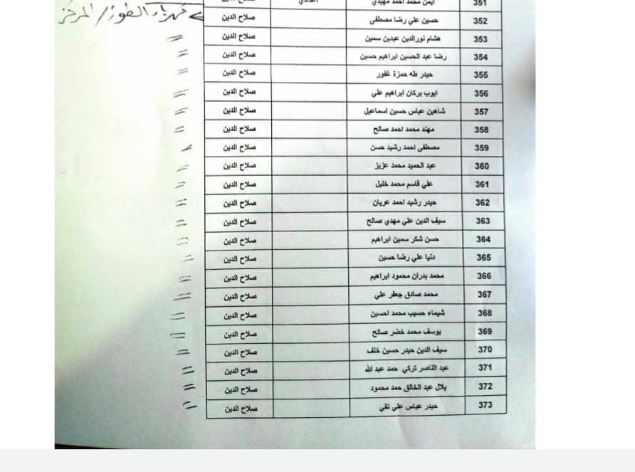 اسماء المقبولين في تعيينات كهرباء صلاح الدين 2020  جابي بعدد 600 1327