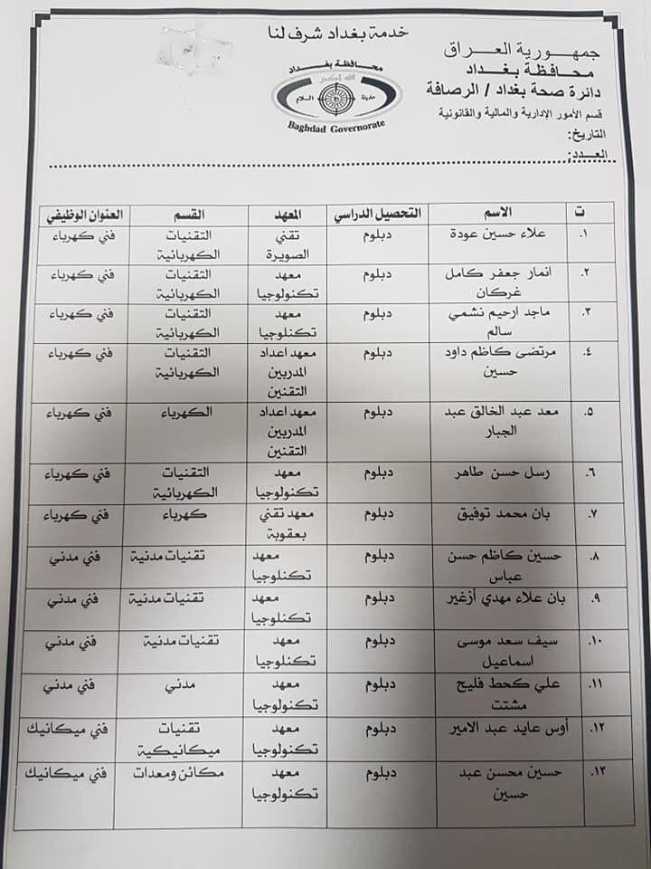 عااجل أسماء المقبولين بتعيينات دائرة الصحة بغداد (الوجبة الثانية) 2020 1330