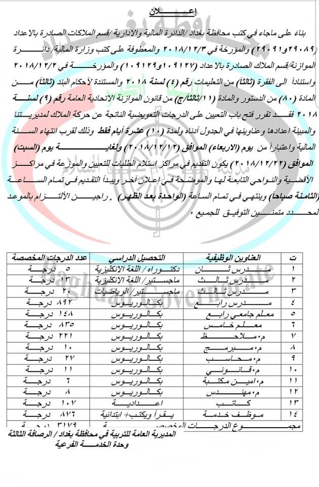 الضوابط والتعليمات الخاصة بالتعيين على الدرجات التعويضية لتربية الرصافة الثالثة 141