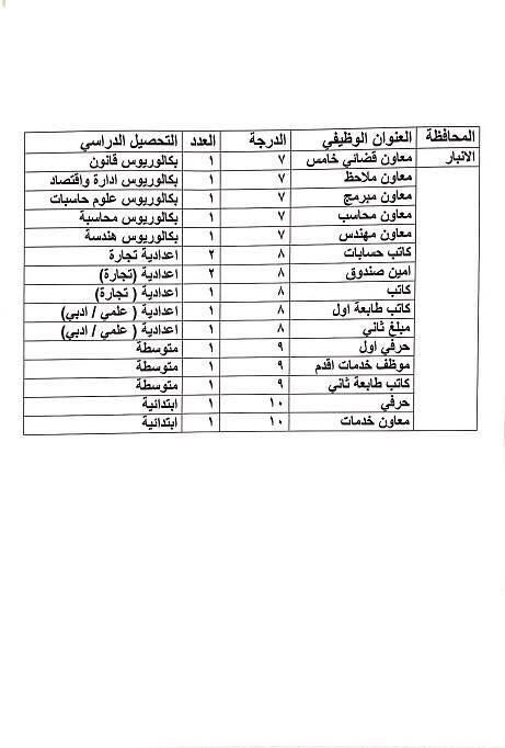 عاجل :: درجات وظيفية في وزارة العدل لكافة المحافظات والاختصاصات  1411