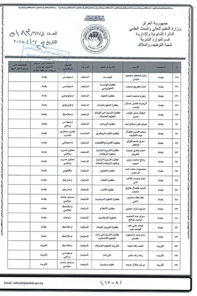 عاجل :: تعيينات بوزارة التعليم العالي لحاملي الشهادات 1413