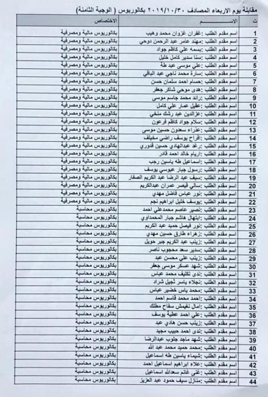 لائحة بكل وجبات اسماء المقبولين في وزارة الاعمار والاسكان 2020  142