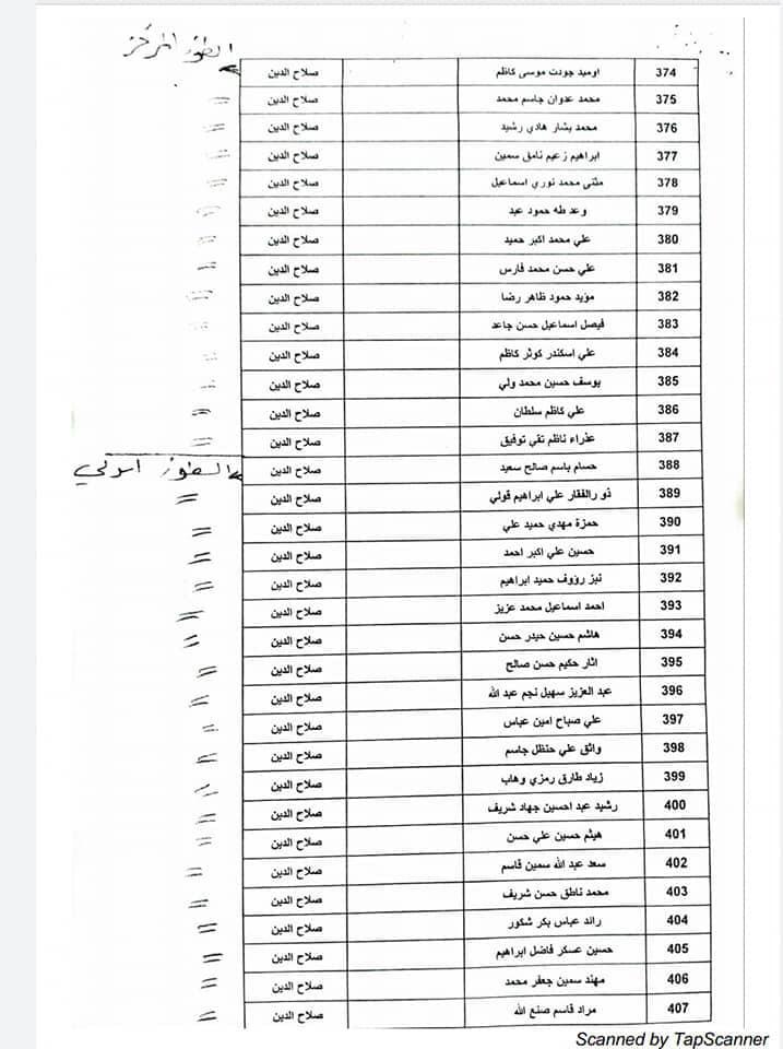 اسماء المقبولين في تعيينات كهرباء صلاح الدين 2020  جابي بعدد 600 1426