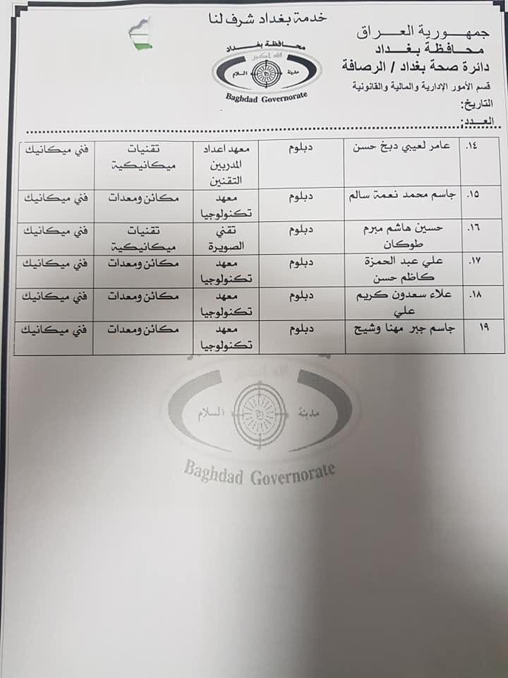عااجل أسماء المقبولين بتعيينات دائرة الصحة بغداد (الوجبة الثانية) 2020 1429