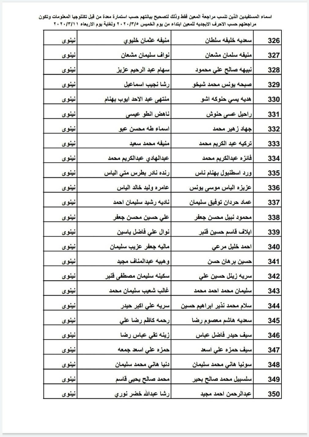 اسماء المقبولين في راتب المعين المتفرغ 2020 مواعيد الحضور 1430