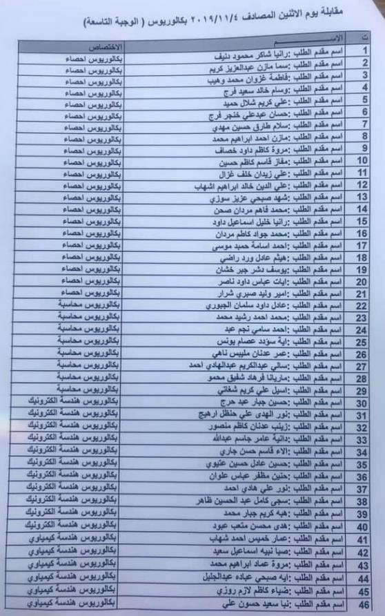 لائحة بكل وجبات اسماء المقبولين في وزارة الاعمار والاسكان 2020  147