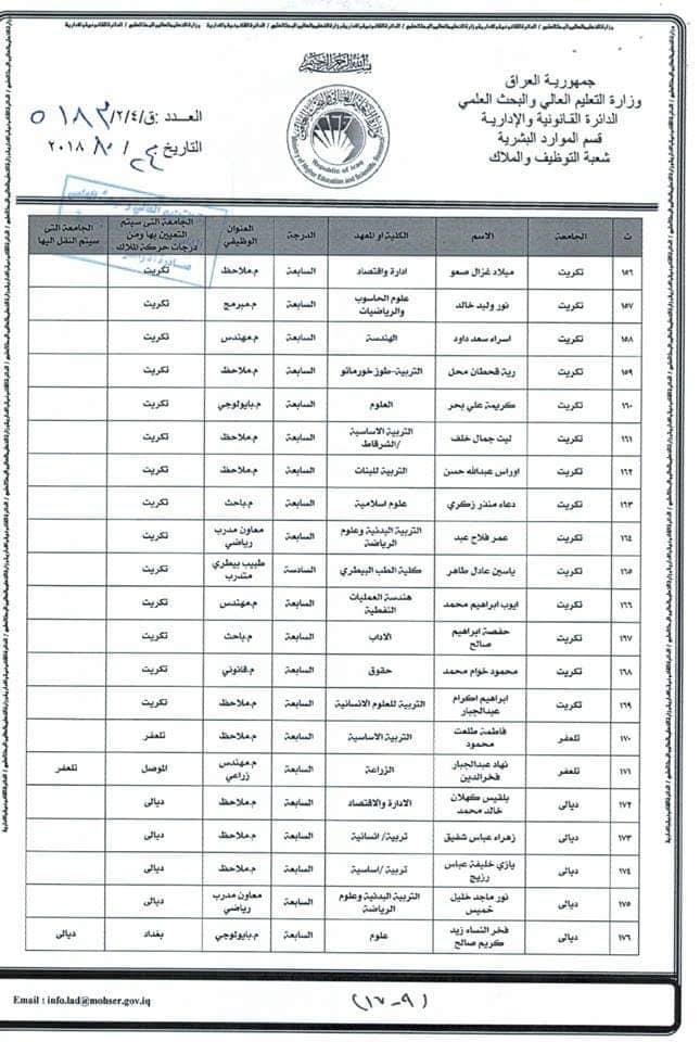 عاجل :: تعيينات بوزارة التعليم العالي لحاملي الشهادات 1513