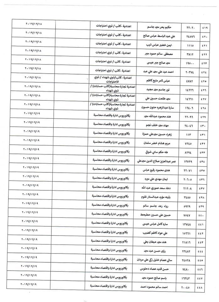 اسماء المقبولين في وزارة الصحة 2020 الوجبة الرابعة  1522