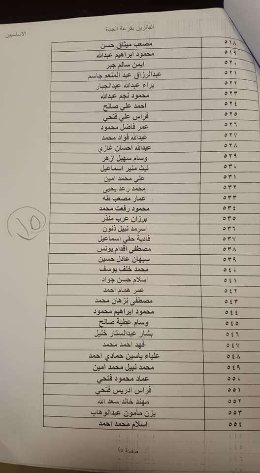 اسماء المقبولين في توزيع كهرباء نينوى 2020  البالغ عددهم ٧٠٠ 1523