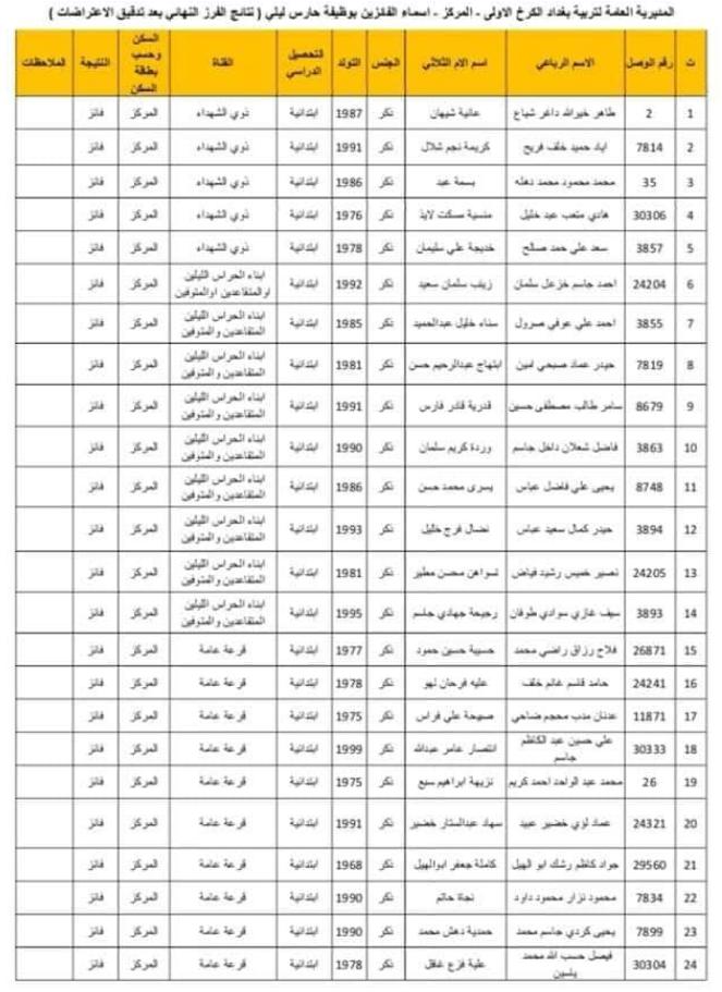 مديرية تربية الكرخ الاولى التعيينات 2020  156