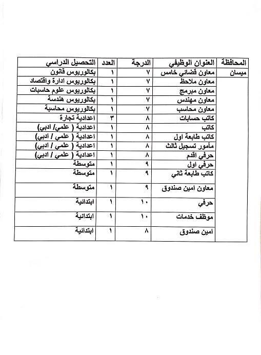 عاجل :: درجات وظيفية في وزارة العدل لكافة المحافظات والاختصاصات  1610