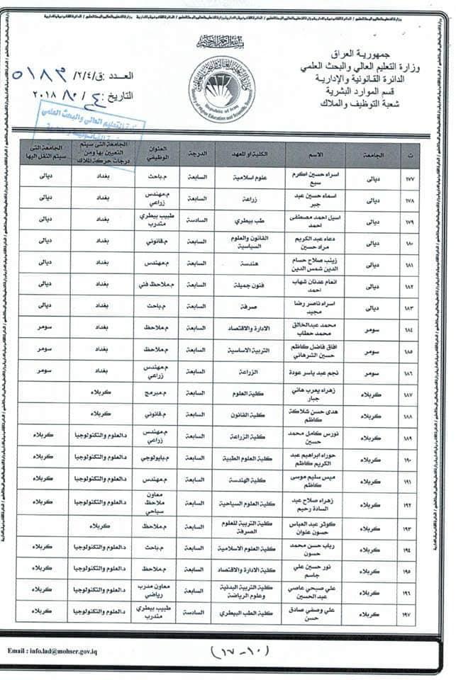 عاجل :: تعيينات بوزارة التعليم العالي لحاملي الشهادات 1612