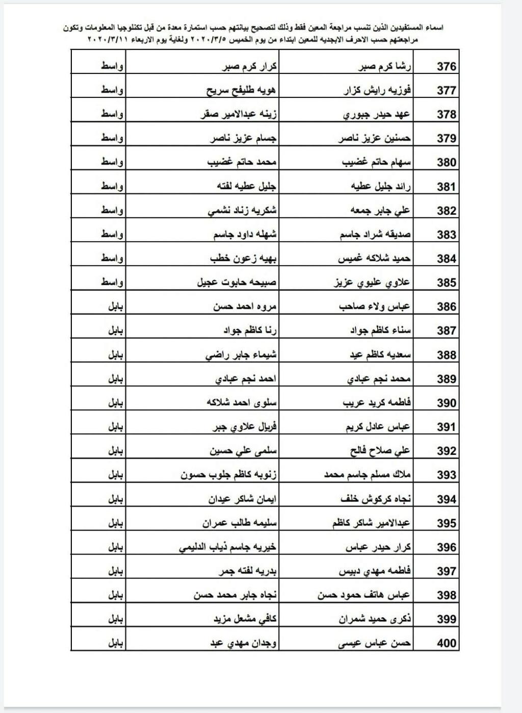 اسماء المقبولين في راتب المعين المتفرغ 2020 مواعيد الحضور 1625